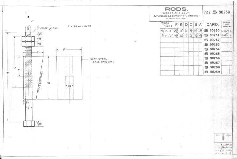 Rods-Wedge and Bolt